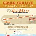 Could You Live On Social Security? article thumbnail