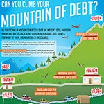 Can You Climb Your Mountain of Debt? article thumbnail