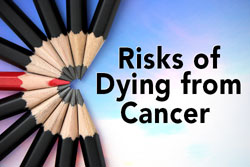 Risks of Dying from Cancer