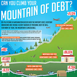 Can You Climb Your Mountain of Debt? Graphic Preview